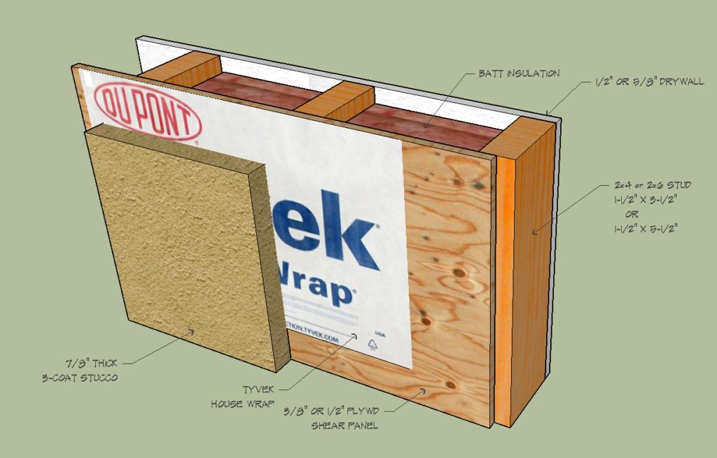 Lightweight Frame Wall Example
